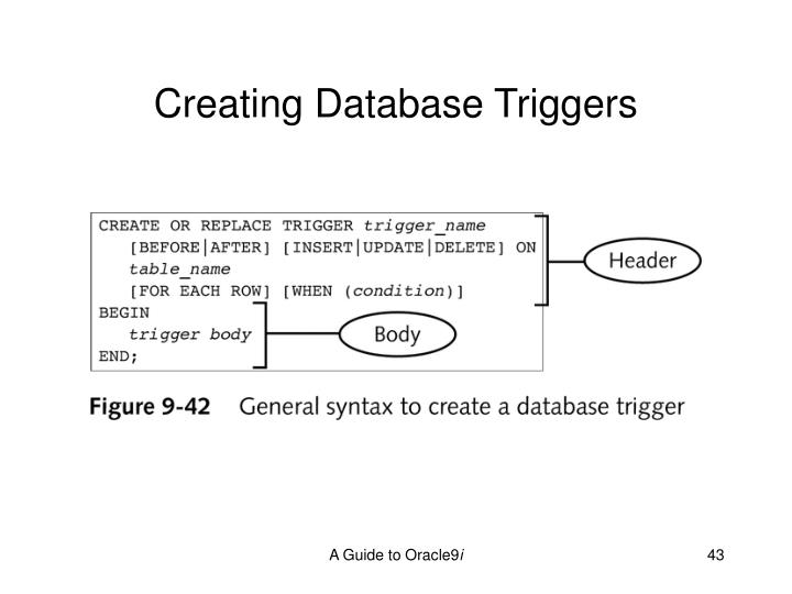 Creating Database Triggers