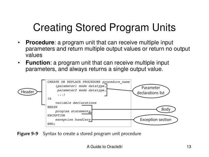 Creating Stored Program Units