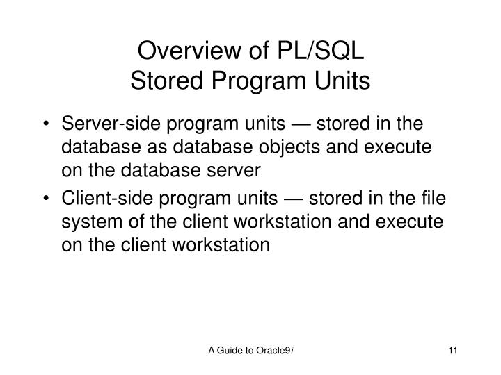 Overview of PL/SQL
