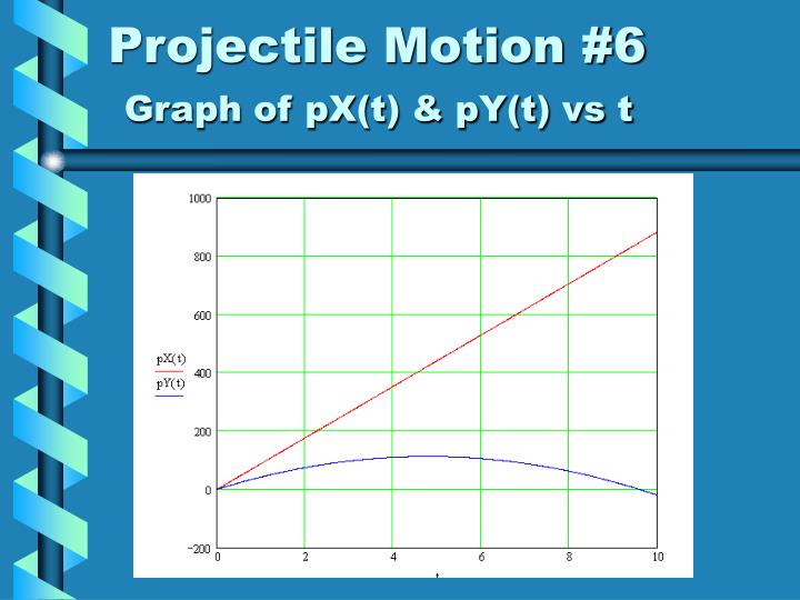 Projectile Motion #6