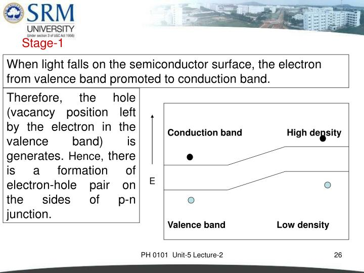 Conduction band    High density