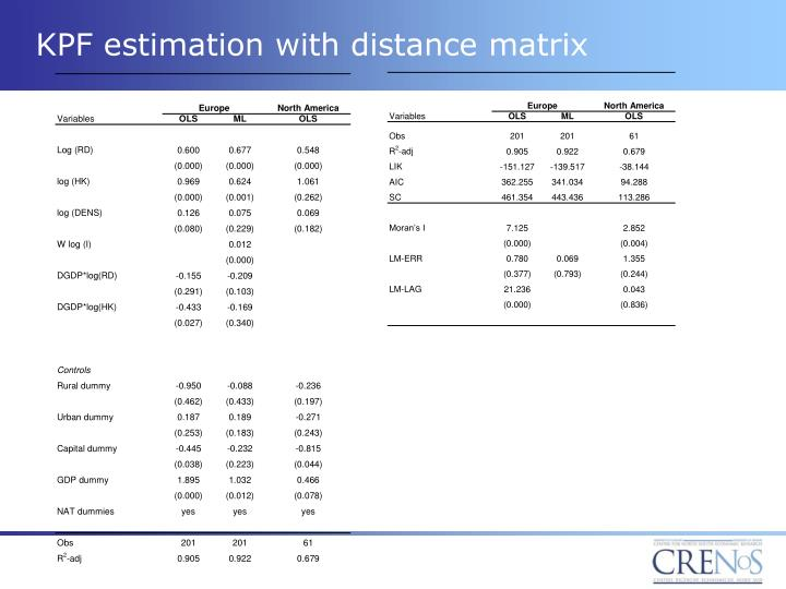 KPF estimation with distance matrix