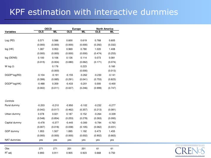 KPF estimation with interactive dummies