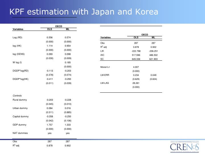 KPF estimation with Japan and Korea