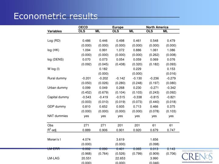 Econometric results