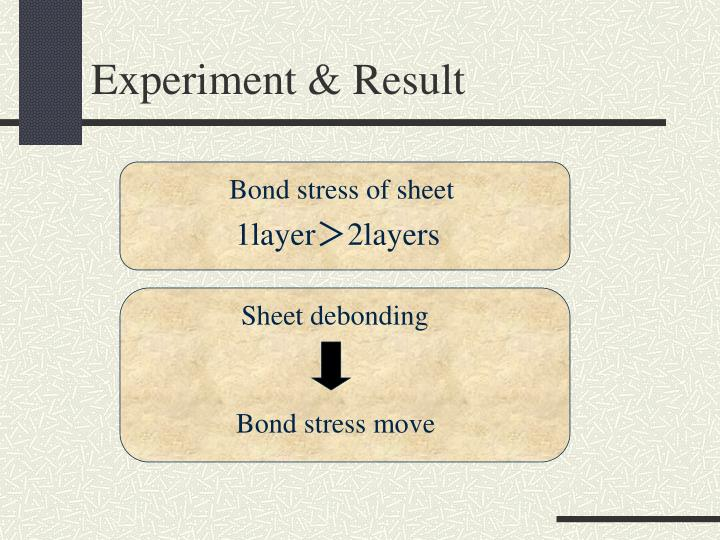 Bond stress of sheet