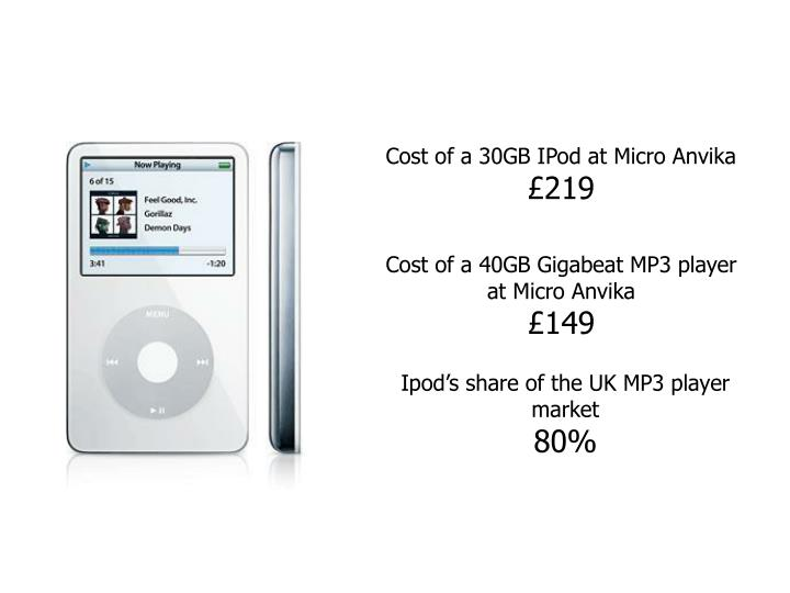 Cost of a 30GB IPod at Micro Anvika