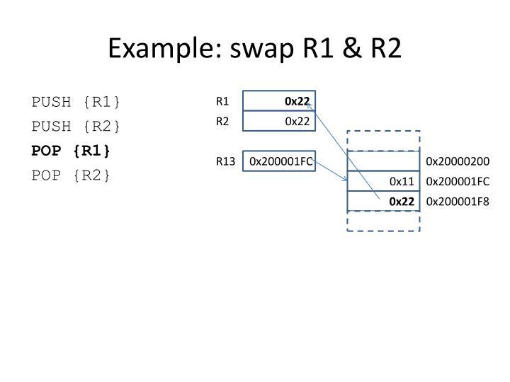 Example: swap R1 & R2