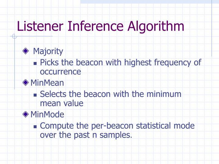 Listener Inference Algorithm