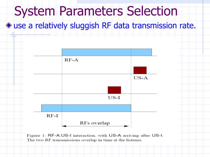 use a relatively sluggish RF data transmission rate.