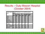 results gutu mission hospital october 2004