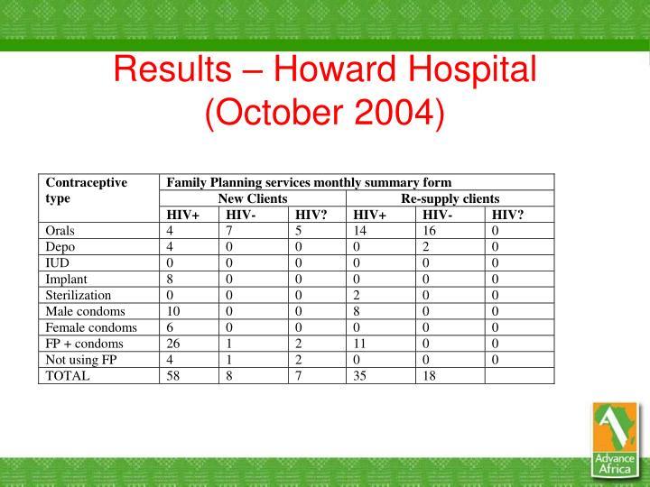 Results – Howard Hospital (October 2004)