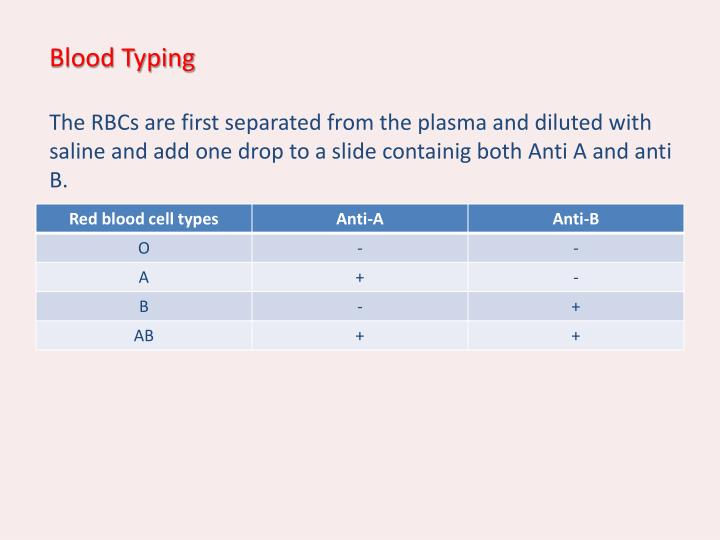 Blood Typing