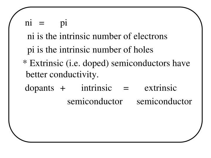 ni=pi