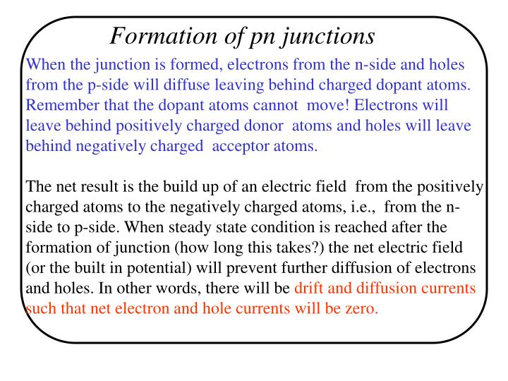 Formation of pn junctions
