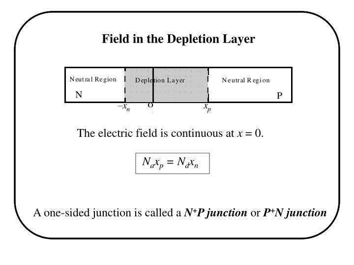 Field in the Depletion Layer