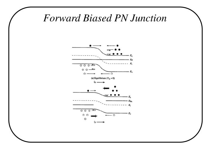 Forward Biased PN Junction