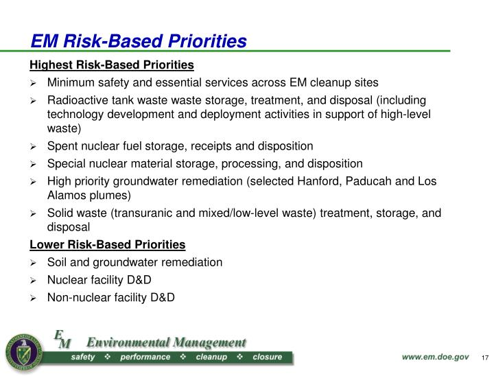 EM Risk-Based Priorities