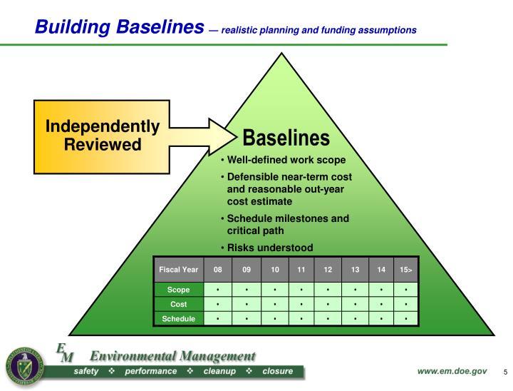 Building Baselines
