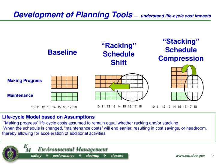 Development of Planning Tools