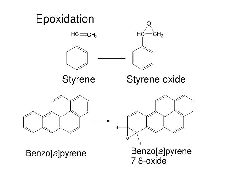 Epoxidation
