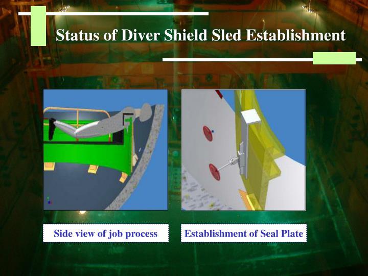 Status of Diver Shield Sled Establishment