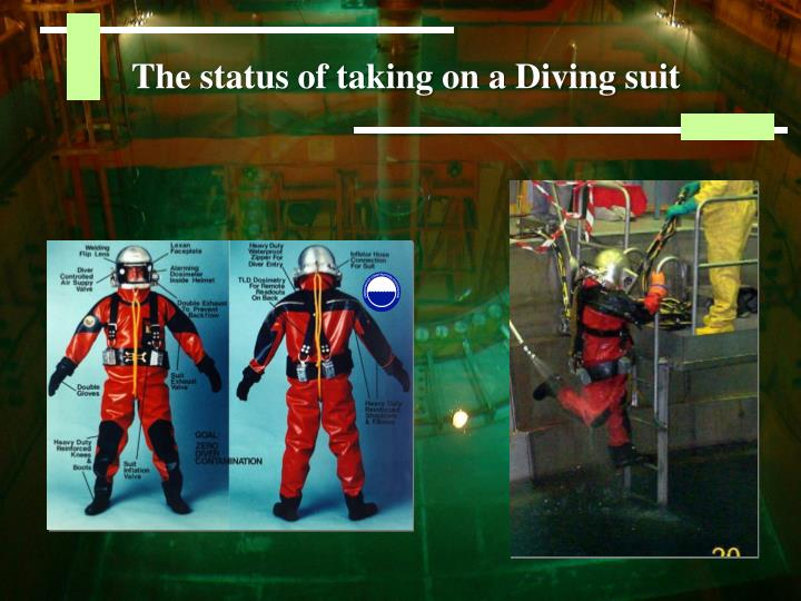 The status of taking on a Diving suit