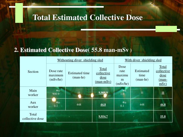 Total Estimated Collective Dose