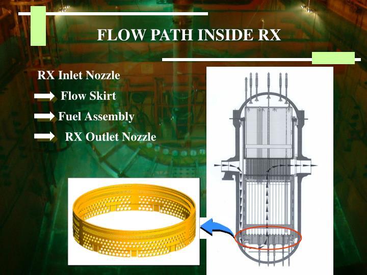 FLOW PATH INSIDE RX