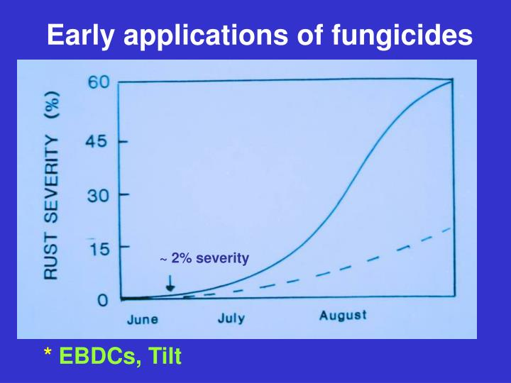 Early applications of fungicides