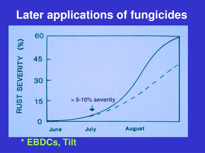 Later applications of fungicides