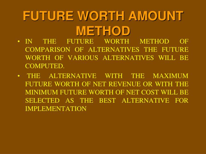 FUTURE WORTH AMOUNT METHOD