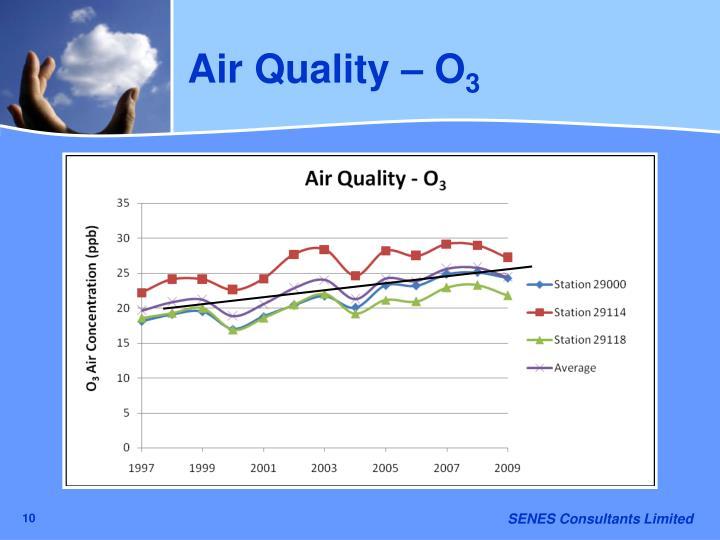 Air Quality – O