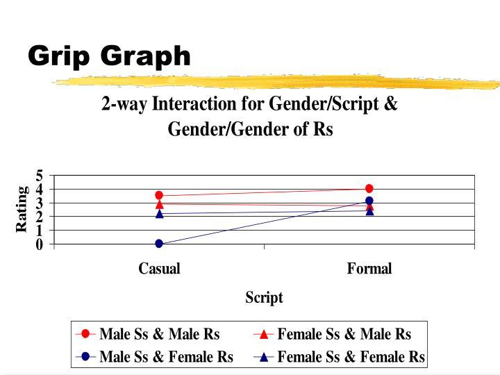Grip Graph
