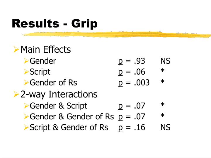 Results - Grip