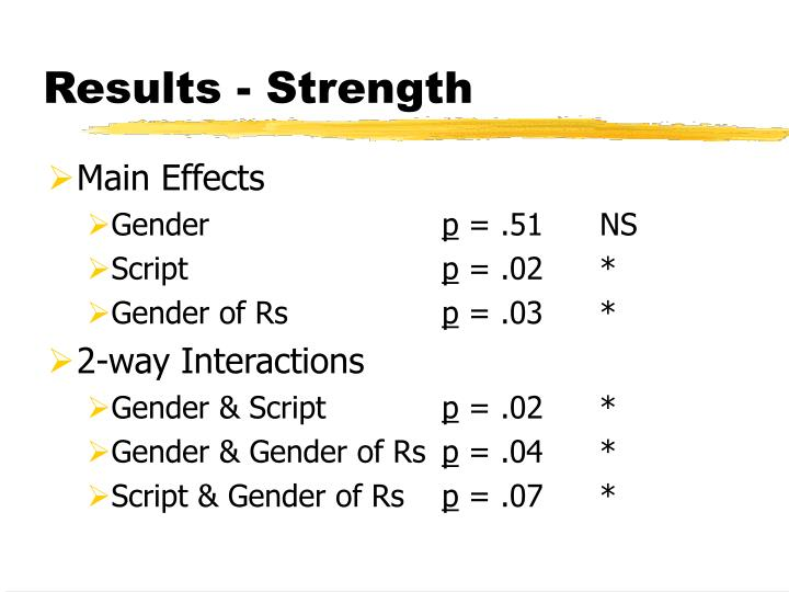 Results - Strength