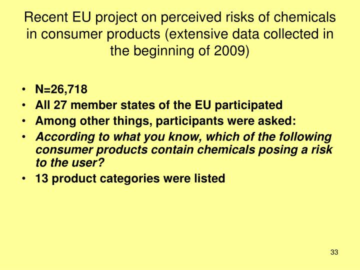 Recent EU project on perceived risks of chemicals in consumer products (extensive data collected in the beginning of 2009)