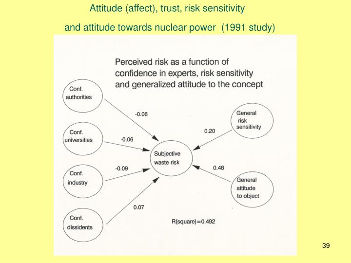 Attitude (affect), trust, risk sensitivity