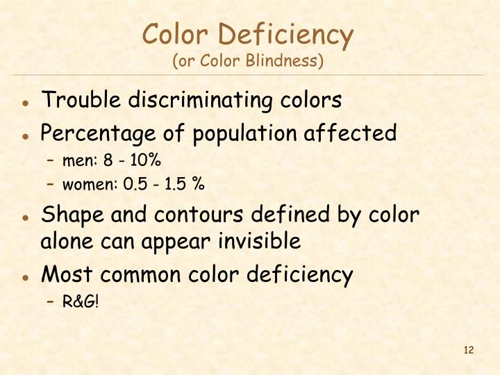 Color Deficiency