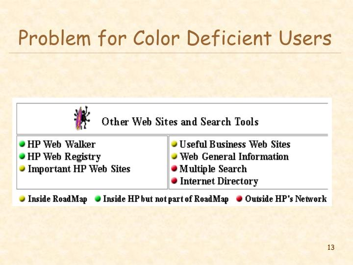 Problem for Color Deficient Users