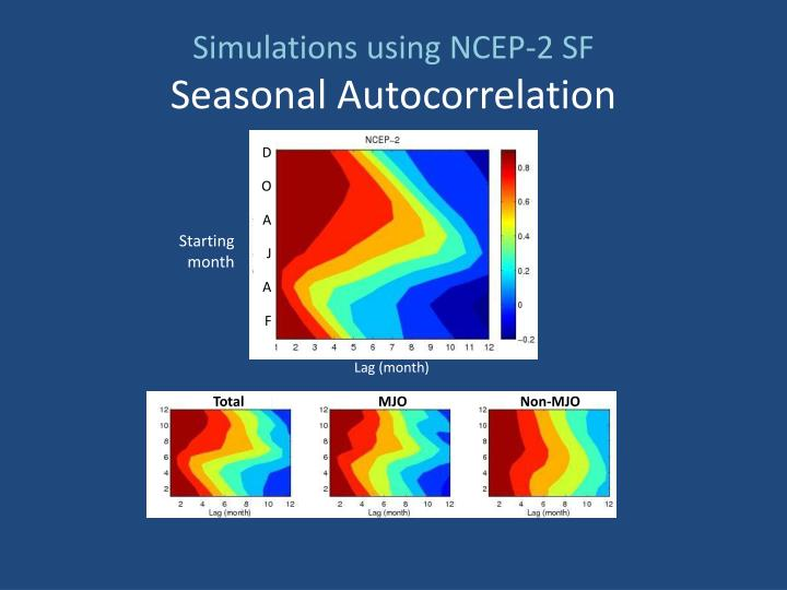 Simulations using NCEP-2 SF