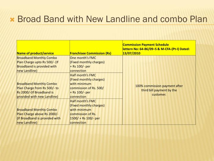 Broad Band with New Landline and combo Plan