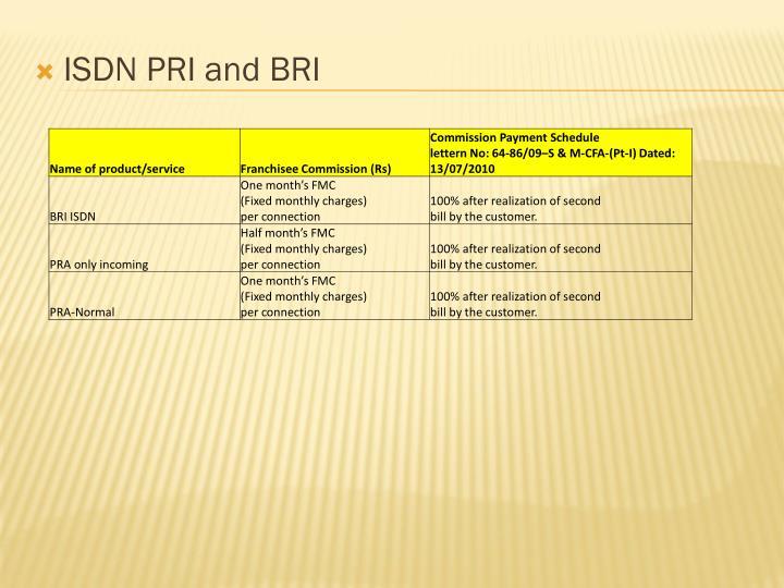 ISDN PRI and BRI