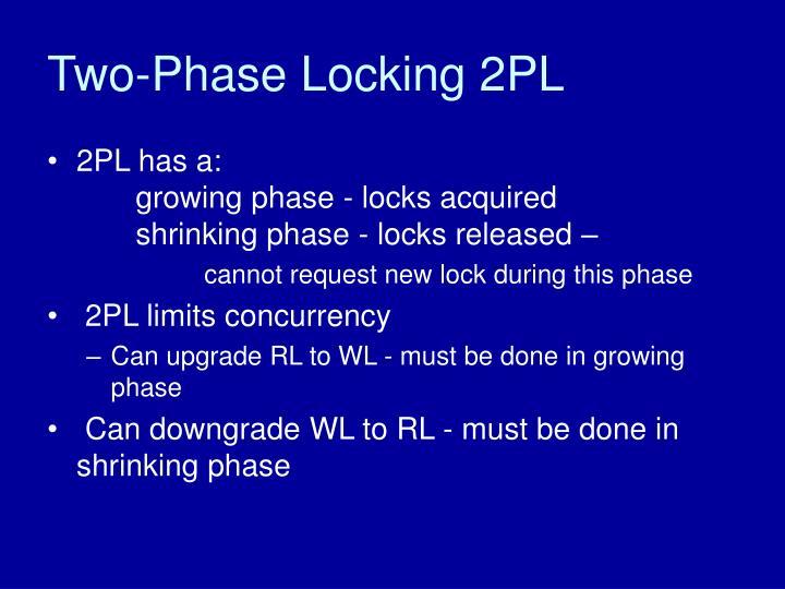 Two-Phase Locking 2PL