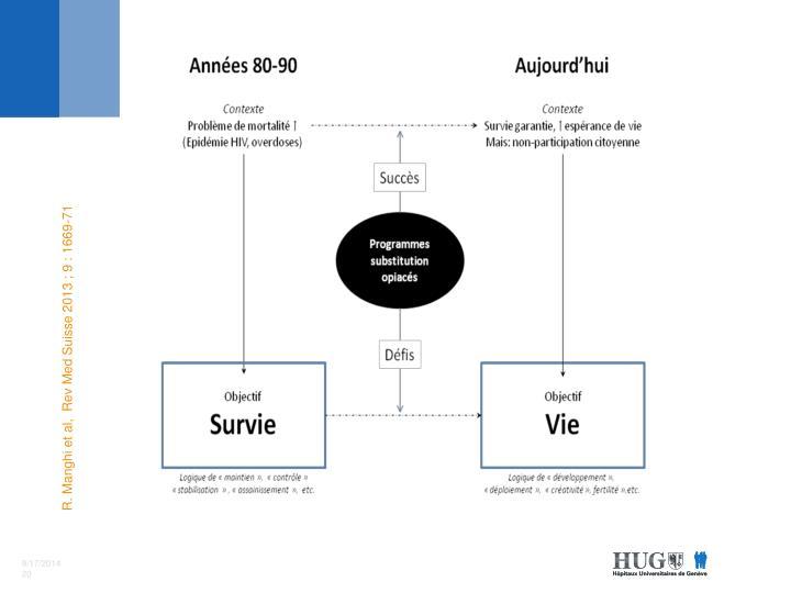 R. Manghi et al,  Rev Med Suisse 2013 ; 9 : 1669-71