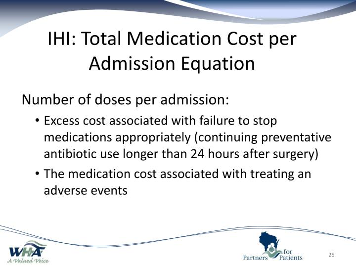 IHI: Total Medication Cost per Admission Equation