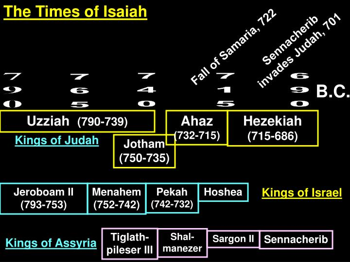 The Times of Isaiah