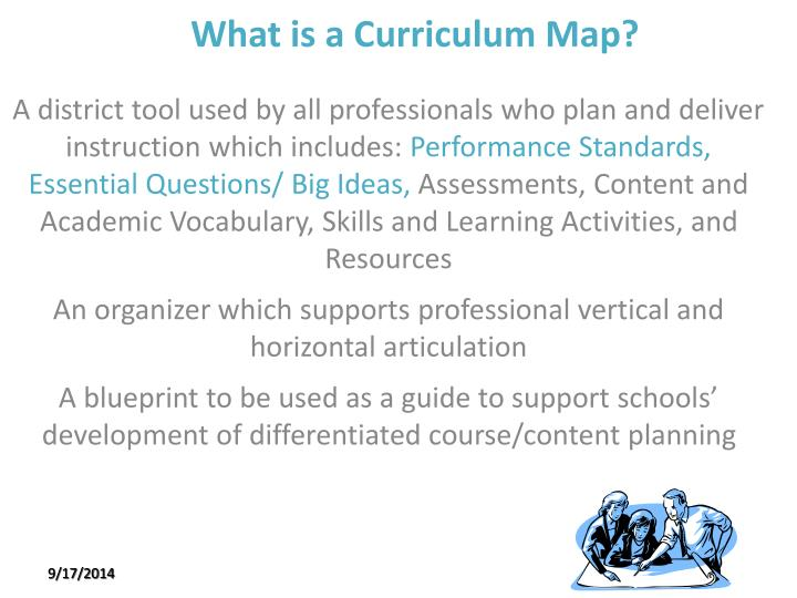 What is a Curriculum Map?