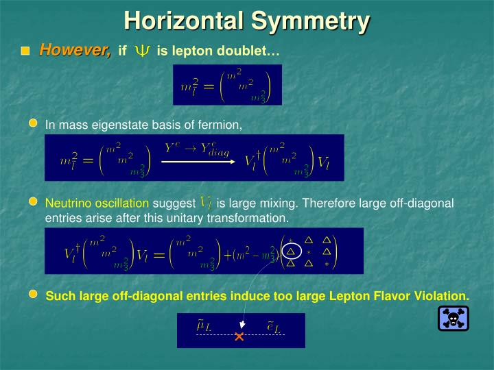 Horizontal Symmetry