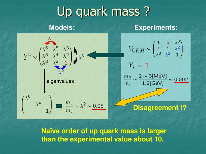 Up quark mass ?